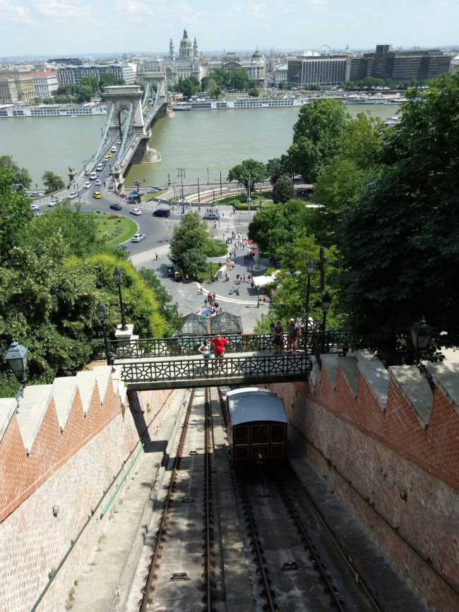 Funicular de Budapest